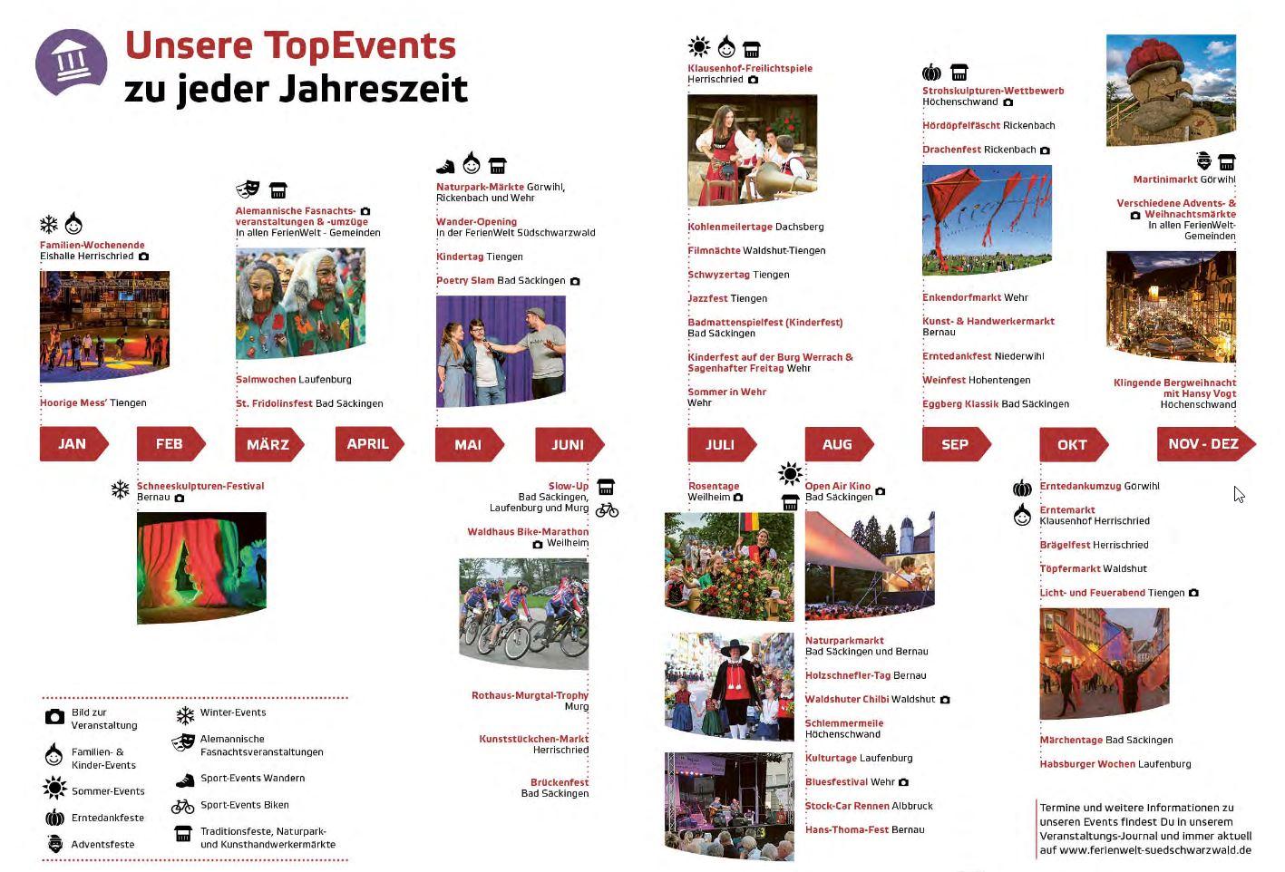 Aufstellung mit jährlich stattfindenden Veranstaltungen